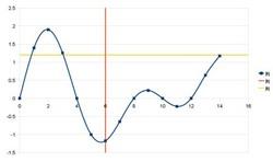 Sin_graph_2