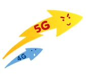5gservice